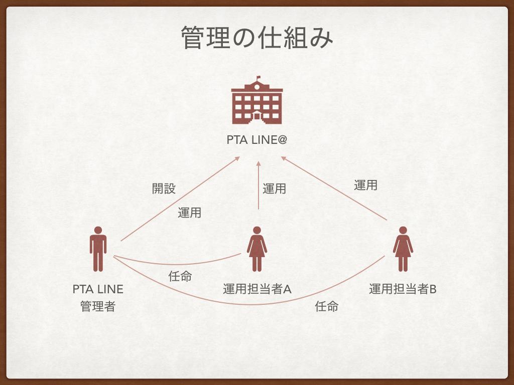 https://cybozushiki.cybozu.co.jp/images/426494d6850f6838dbd767b816c7bcd3ca303b3f.jpg