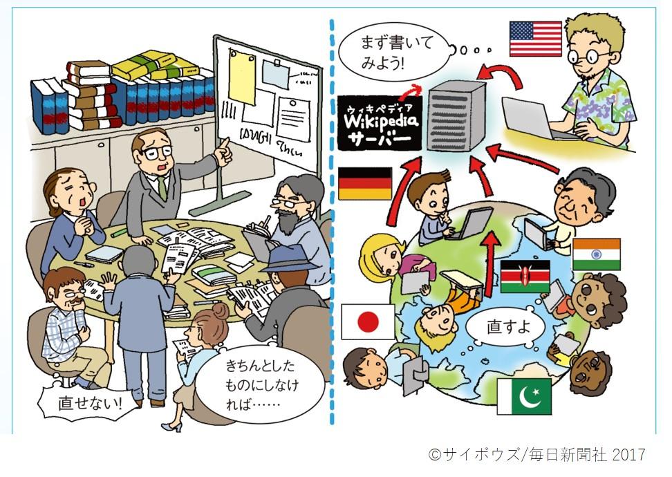 【第9回】みんなでつくっている事典「Wikipedia」──世界の人とチームになる