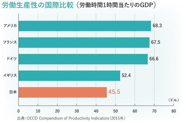 deguchi-isa-wa-data1.jpg