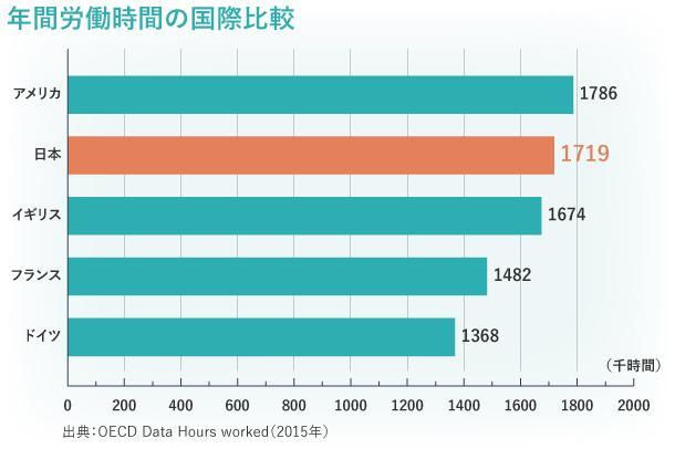 deguchi-isa-wa-data2.jpg