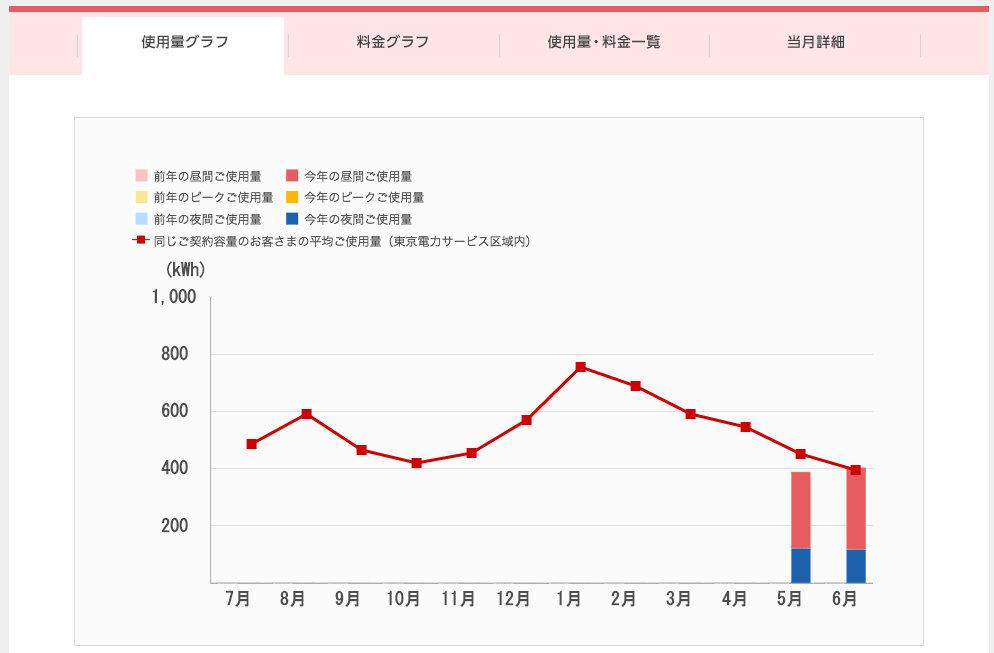 http://cybozushiki.cybozu.co.jp/images/kdr043_fig01_cap001_orig.jpg