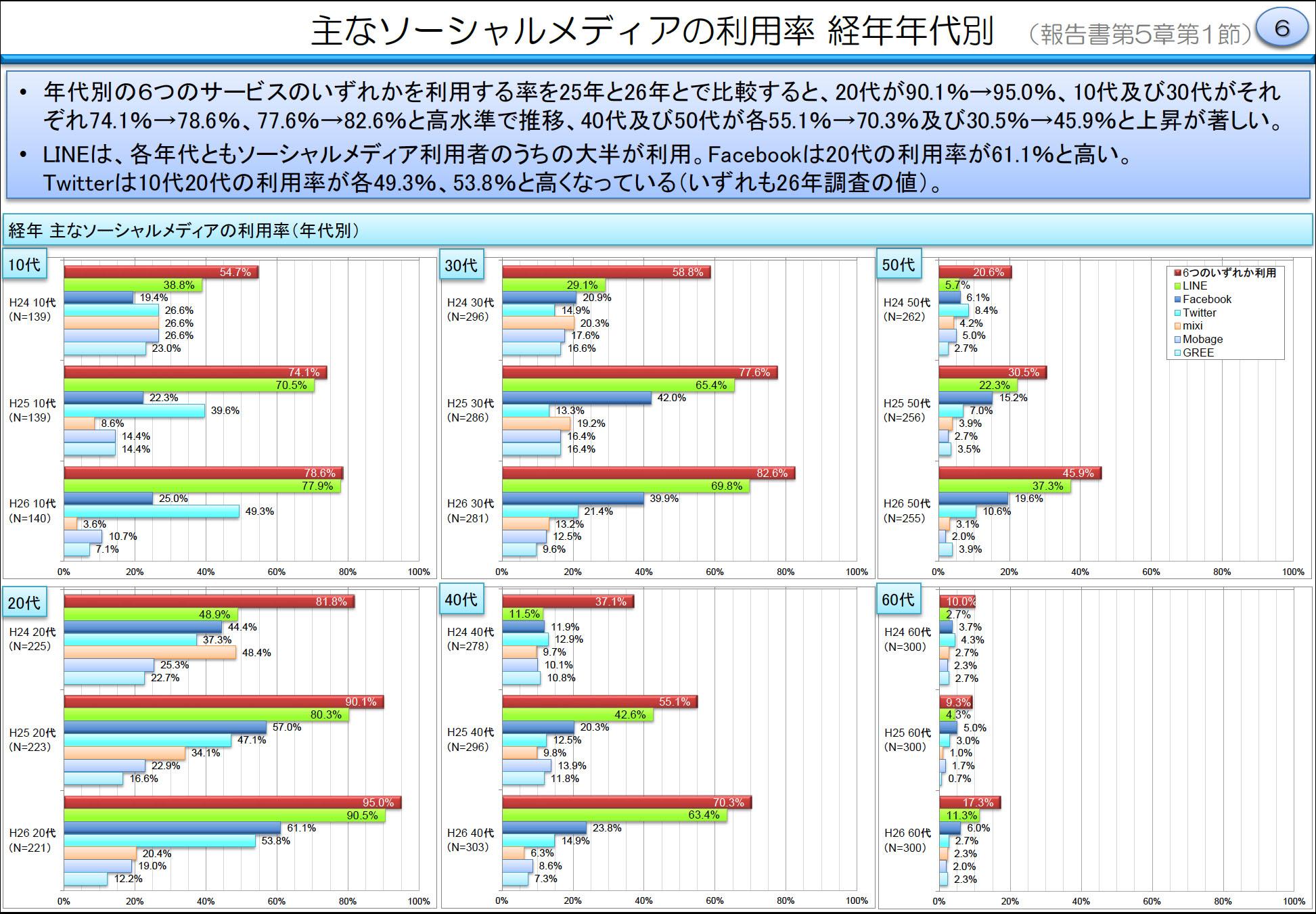 http://cybozushiki.cybozu.co.jp/images/kdr049_fig01_LINE.jpg