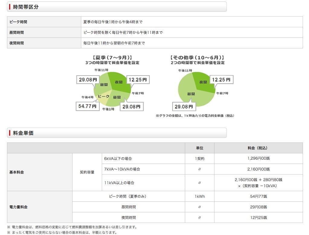 https://cybozushiki.cybozu.co.jp/kdr076_fig01_cap1_orig.jpg