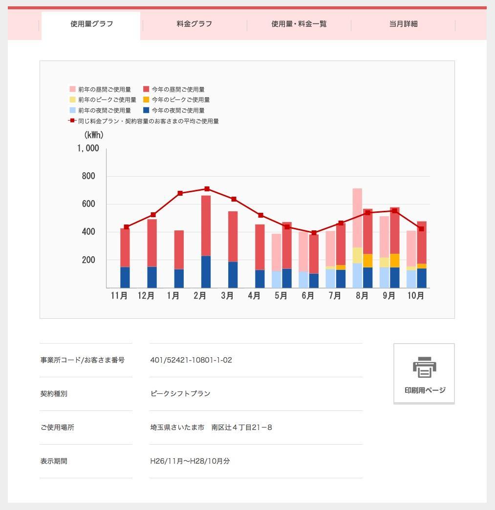 https://cybozushiki.cybozu.co.jp/kdr076_fig02_cap3_orig.jpg